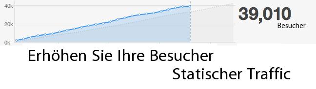 12.222 Deutschsprachige Besucher für Ihre Homepage Traffic Freiwillige Besucher